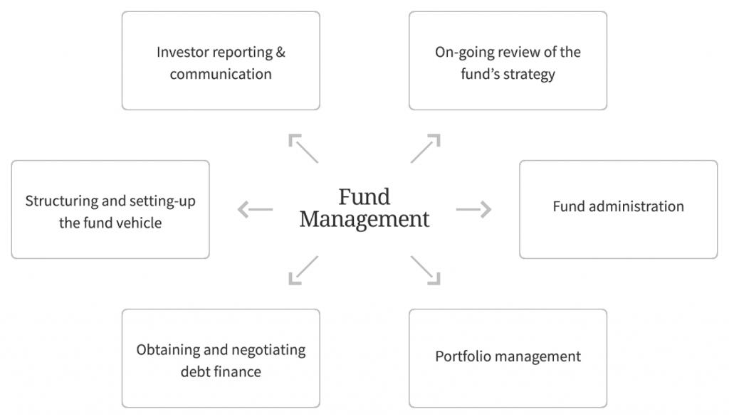 fund-managers-australia-1024x589